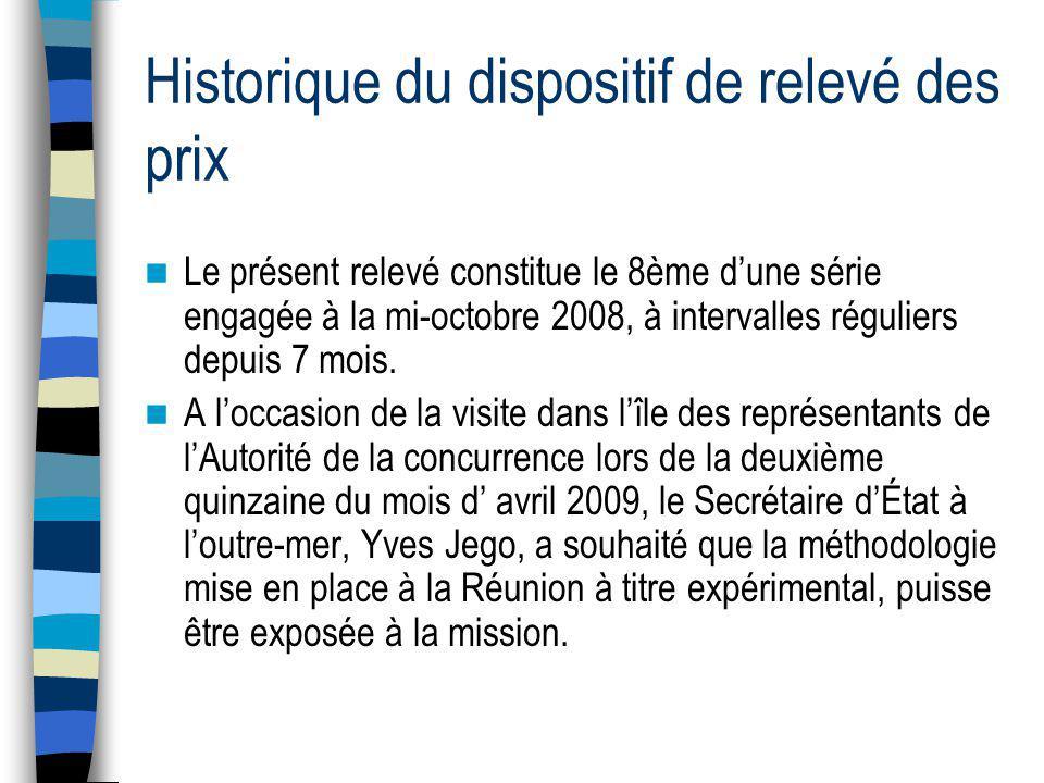 Historique du dispositif de relevé des prix Le présent relevé constitue le 8ème dune série engagée à la mi-octobre 2008, à intervalles réguliers depui
