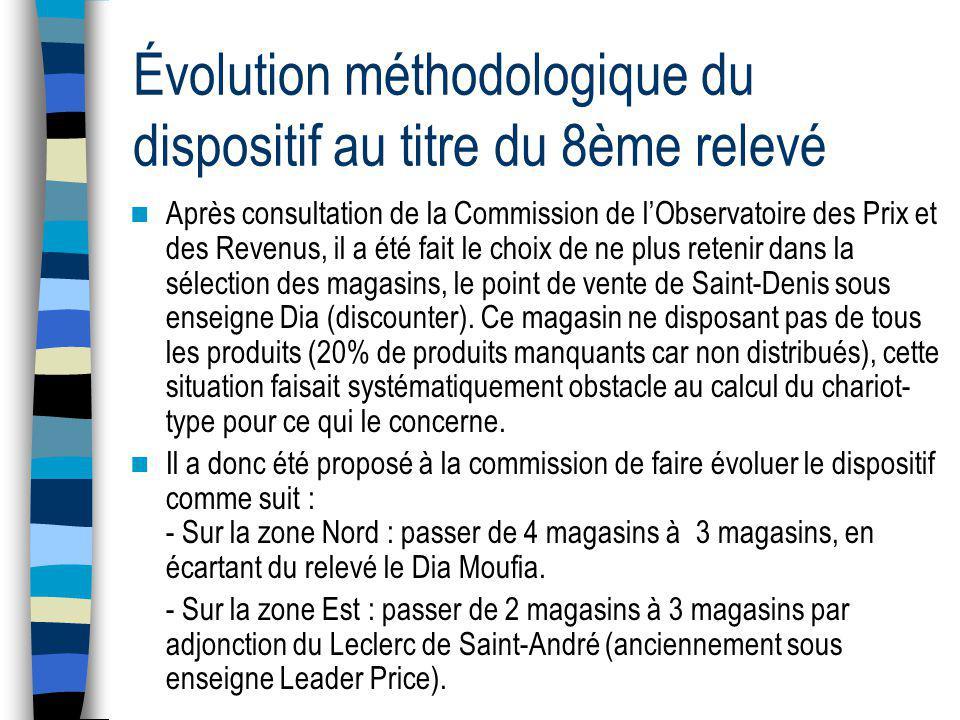 Évolution méthodologique du dispositif au titre du 8ème relevé Après consultation de la Commission de lObservatoire des Prix et des Revenus, il a été