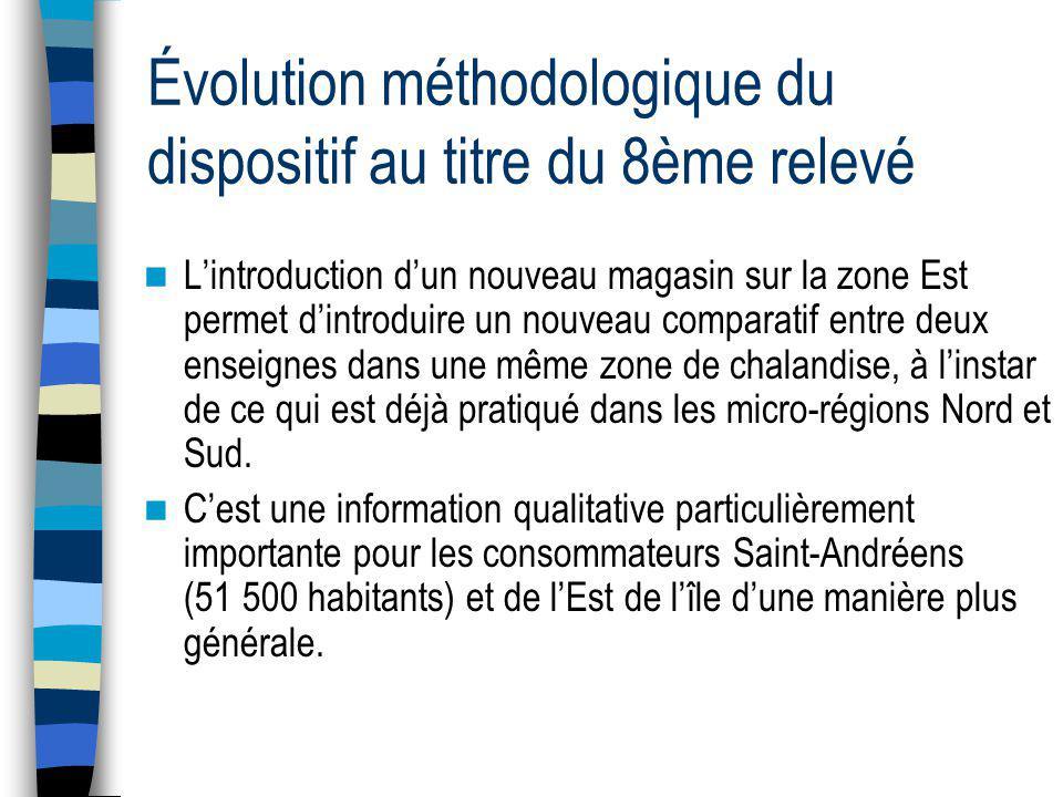 Évolution méthodologique du dispositif au titre du 8ème relevé Lintroduction dun nouveau magasin sur la zone Est permet dintroduire un nouveau compara