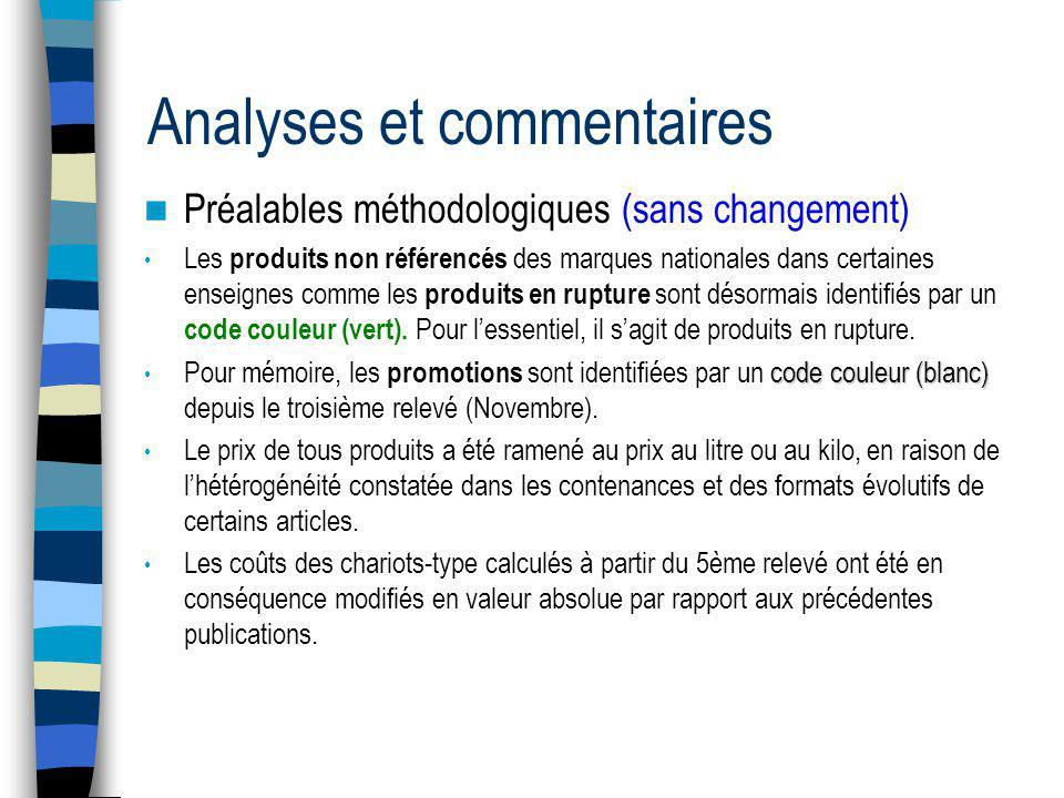 Analyses et commentaires Préalables méthodologiques (sans changement) Les produits non référencés des marques nationales dans certaines enseignes comm