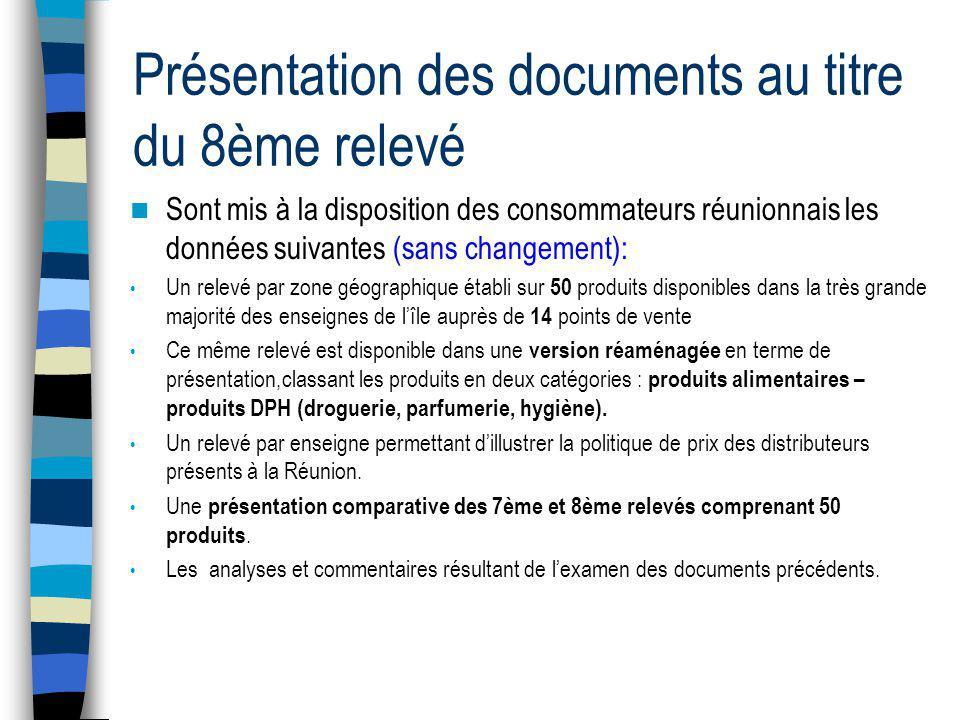 Présentation des documents au titre du 8ème relevé Sont mis à la disposition des consommateurs réunionnais les données suivantes (sans changement): Un