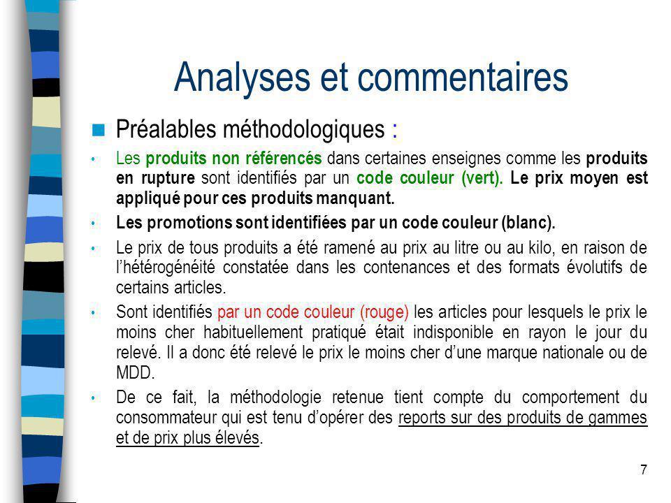 7 Analyses et commentaires Préalables méthodologiques : Les produits non référencés dans certaines enseignes comme les produits en rupture sont identifiés par un code couleur (vert).