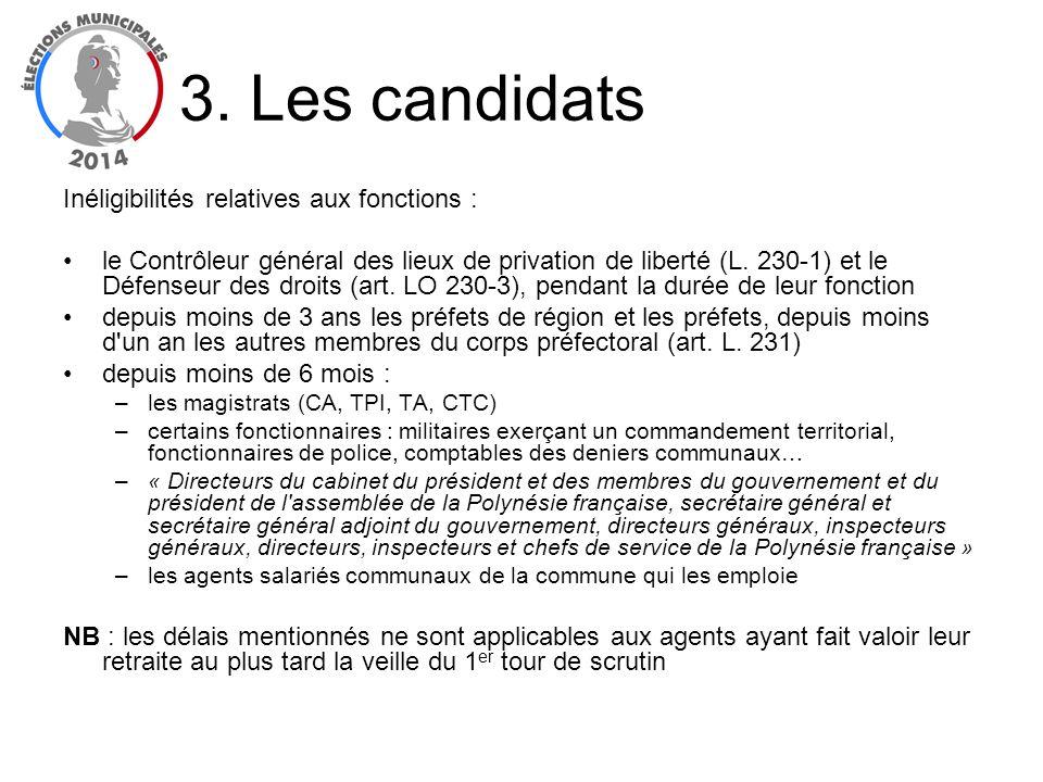 Inéligibilités relatives aux fonctions : le Contrôleur général des lieux de privation de liberté (L. 230-1) et le Défenseur des droits (art. LO 230-3)