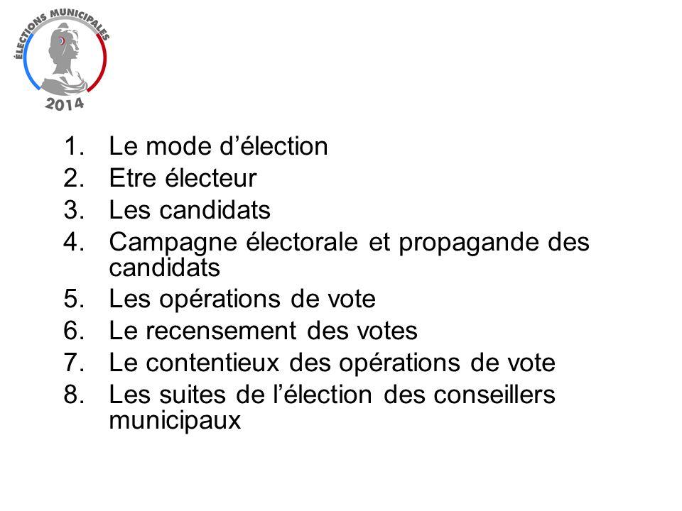 1.Le mode délection 2.Etre électeur 3.Les candidats 4.Campagne électorale et propagande des candidats 5.Les opérations de vote 6.Le recensement des vo