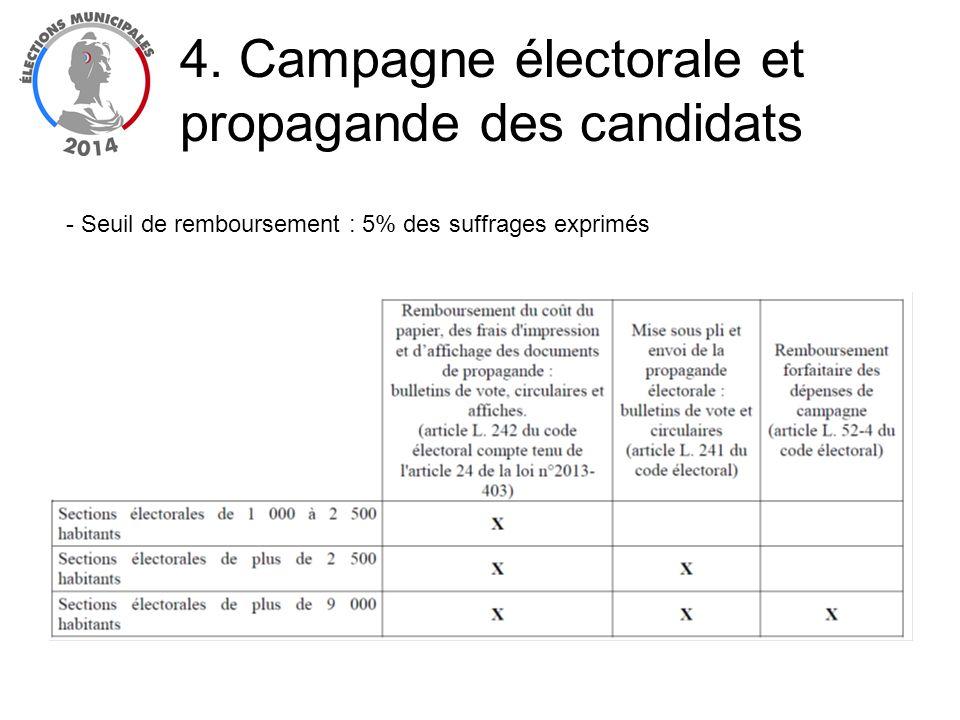 - Seuil de remboursement : 5% des suffrages exprimés