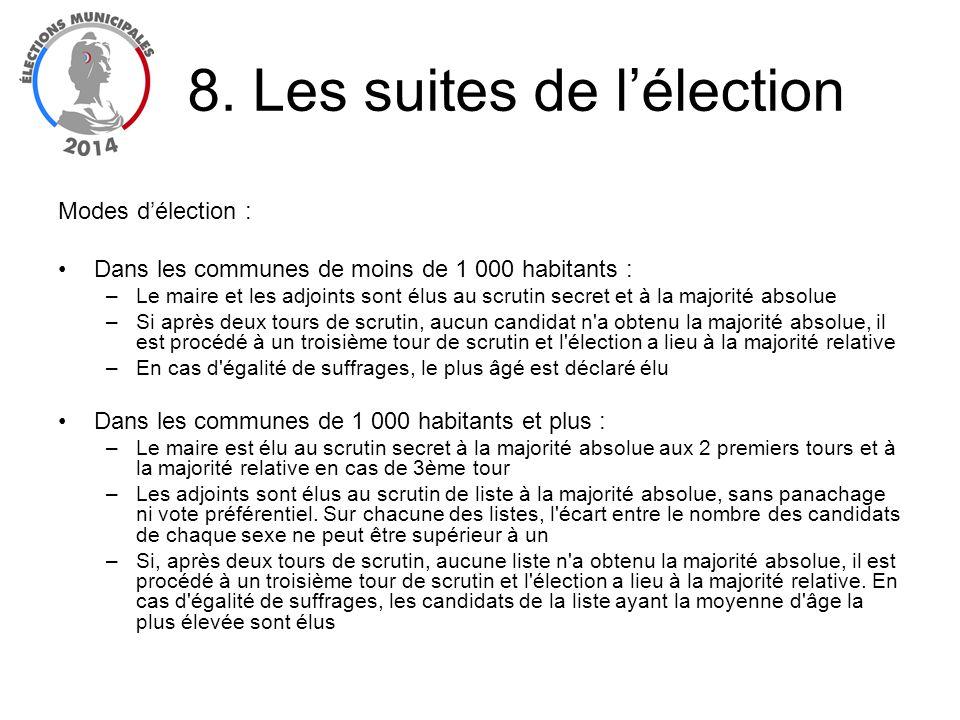 Modes délection : Dans les communes de moins de 1 000 habitants : –Le maire et les adjoints sont élus au scrutin secret et à la majorité absolue –Si a