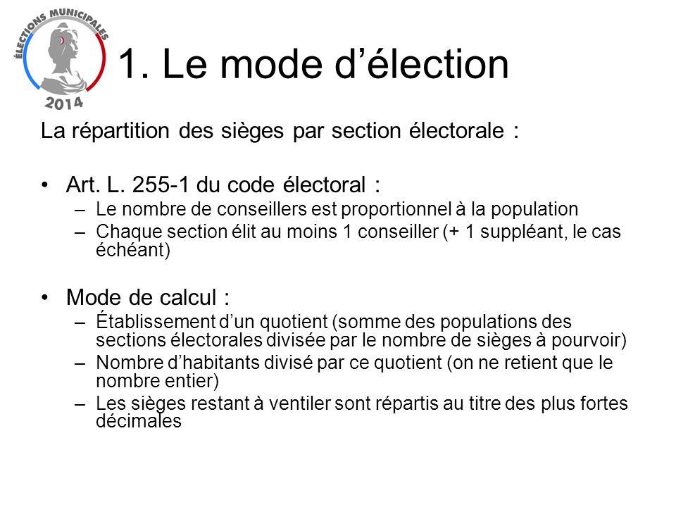 La répartition des sièges par section électorale : Art. L. 255-1 du code électoral : –Le nombre de conseillers est proportionnel à la population –Chaq