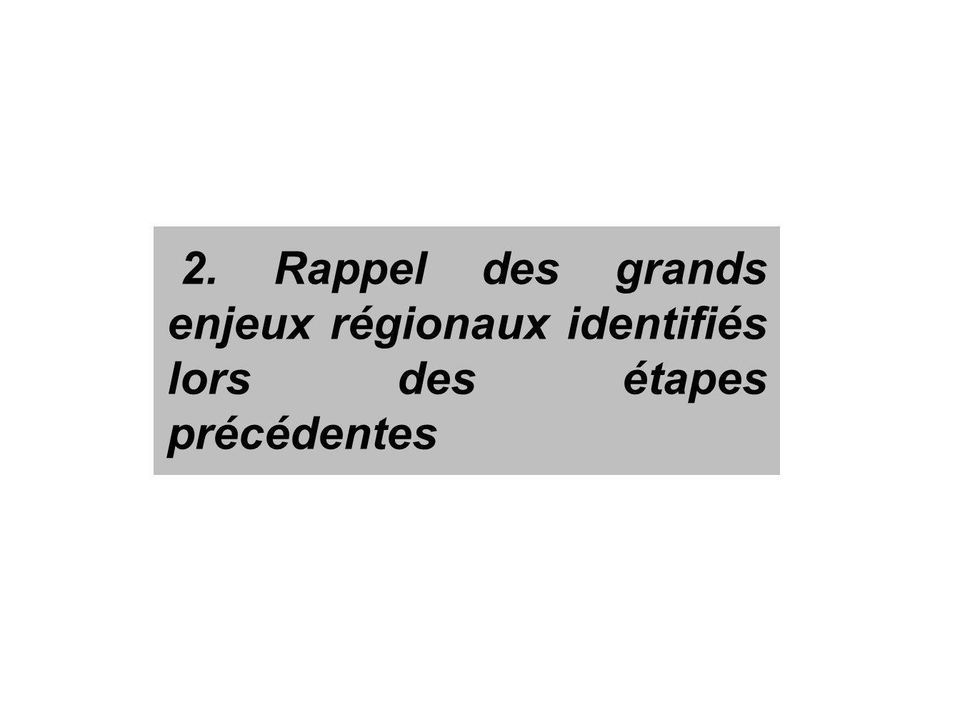 2. Rappel des grands enjeux régionaux identifiés lors des étapes précédentes