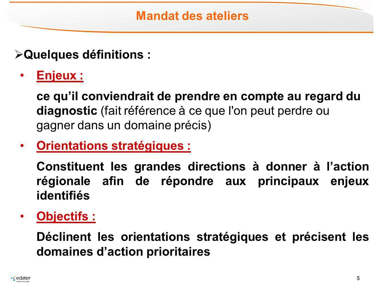 5 Mandat des ateliers Quelques définitions : Enjeux : ce quil conviendrait de prendre en compte au regard du diagnostic (fait référence à ce que l'on