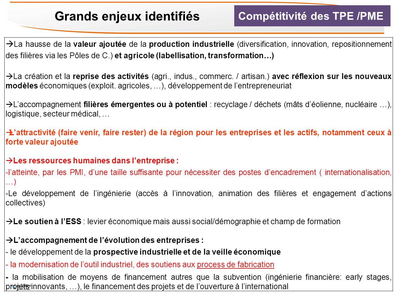 Grands enjeux identifiés Compétitivité des TPE /PME La hausse de la valeur ajoutée de la production industrielle (diversification, innovation, reposit