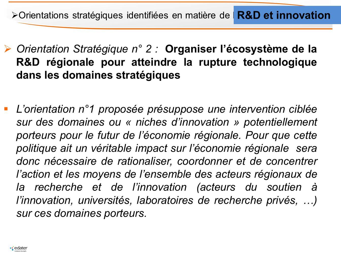 Orientations stratégiques identifiées en matière de R&D et dinnovation R&D et innovation Orientation Stratégique n° 2 : Organiser lécosystème de la R&