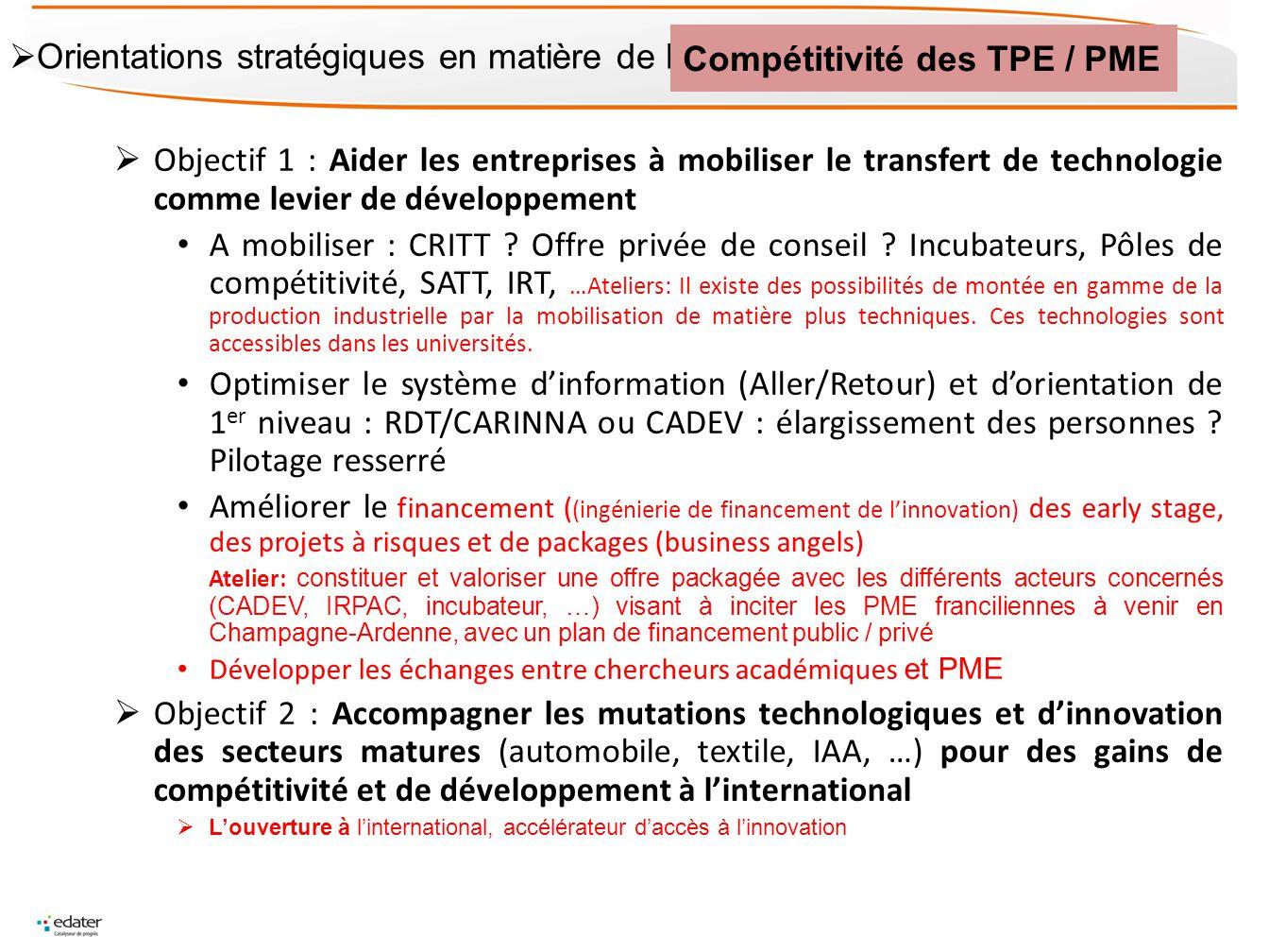 Objectif 1 : Aider les entreprises à mobiliser le transfert de technologie comme levier de développement A mobiliser : CRITT ? Offre privée de conseil