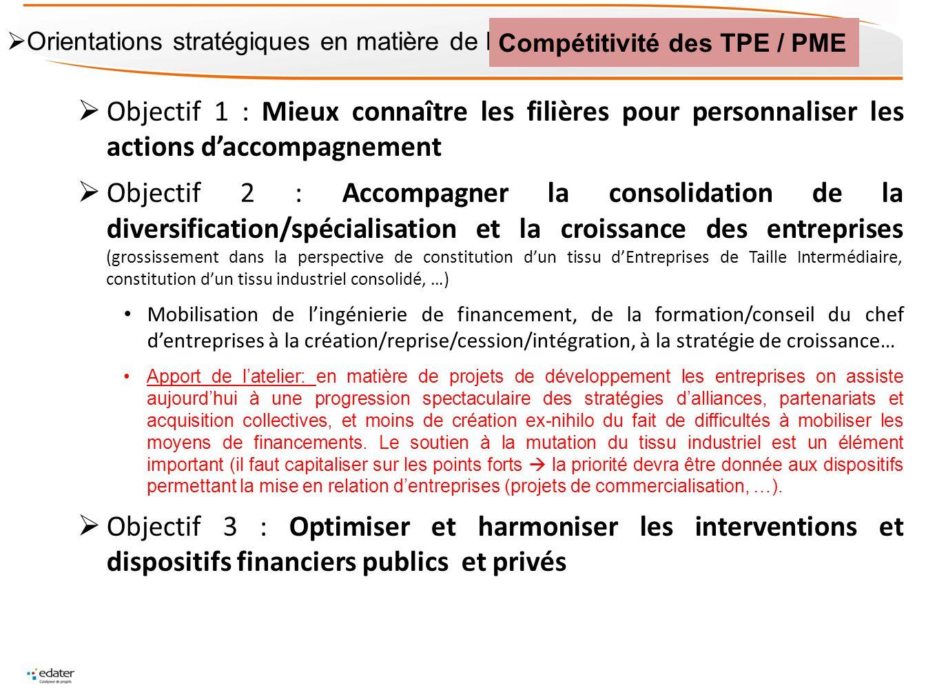 Objectif 1 : Mieux connaître les filières pour personnaliser les actions daccompagnement Objectif 2 : Accompagner la consolidation de la diversificati