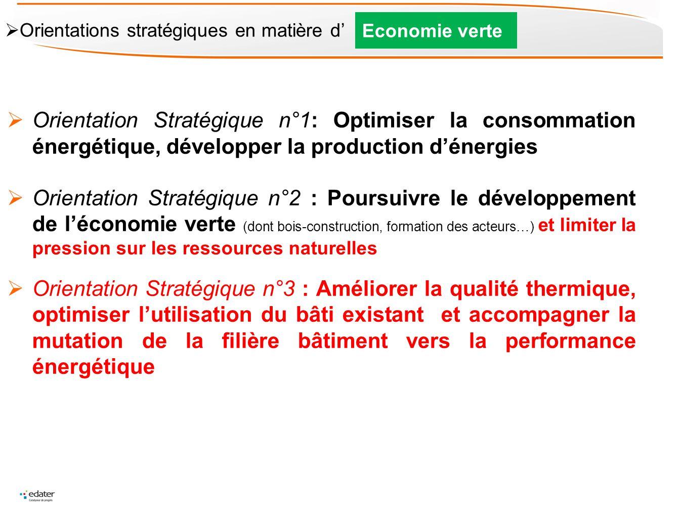 Orientation Stratégique n°1: Optimiser la consommation énergétique, développer la production dénergies Orientation Stratégique n°2 : Poursuivre le dév