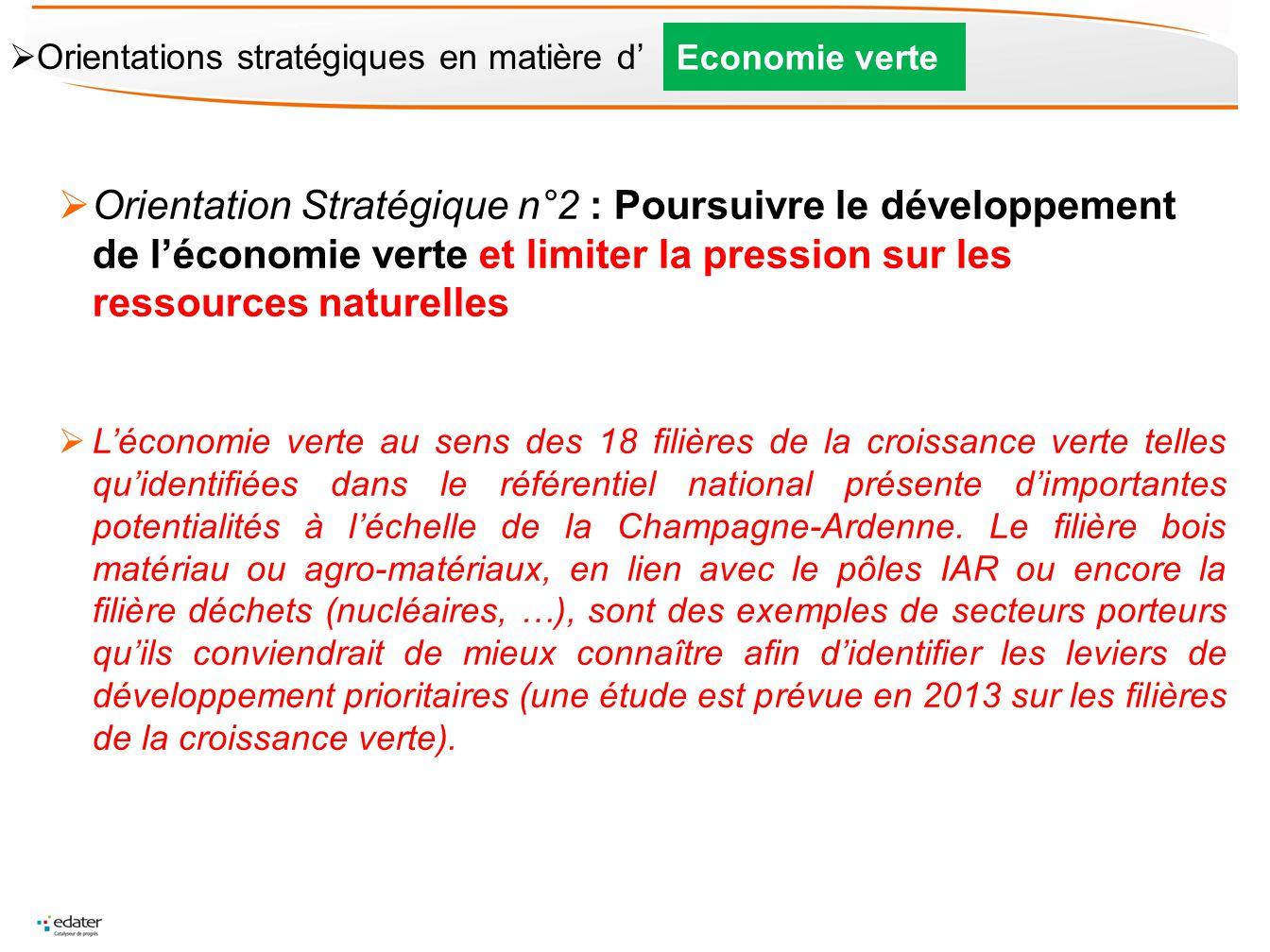 Orientation Stratégique n°2 : Poursuivre le développement de léconomie verte et limiter la pression sur les ressources naturelles Léconomie verte au s