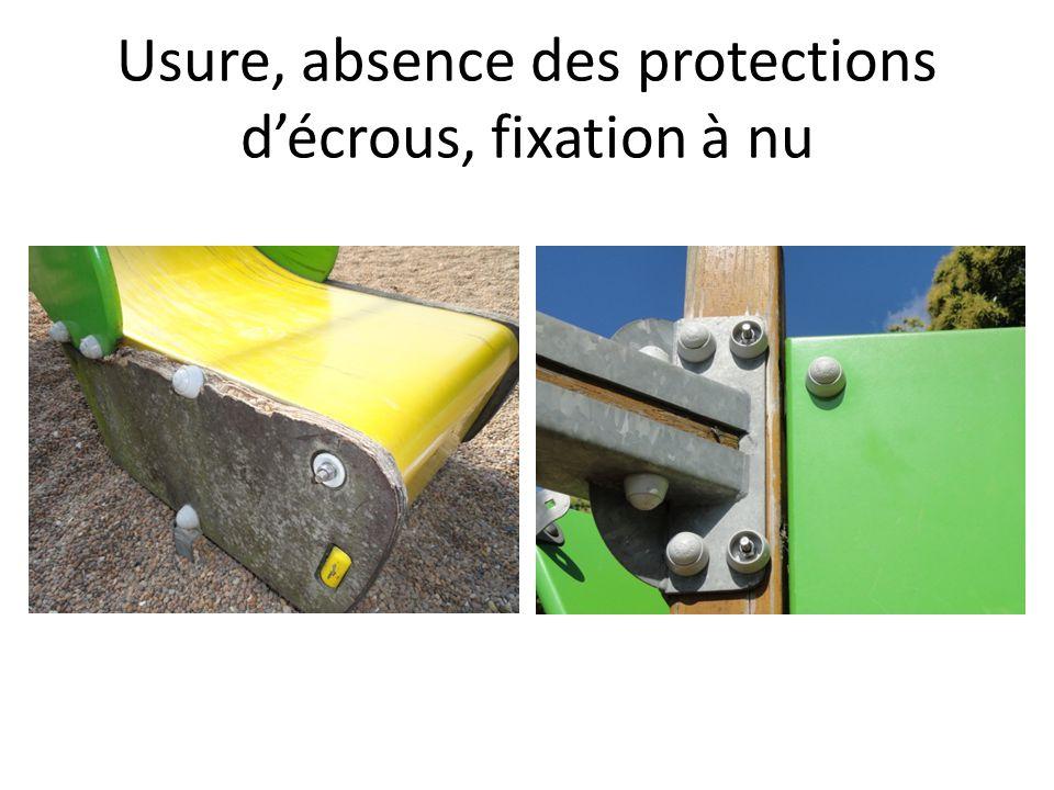 Usure, absence des protections décrous, fixation à nu