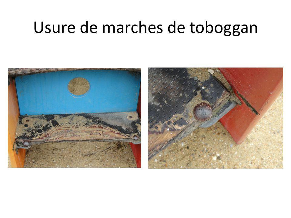 Corrosion de ressorts de balançoires