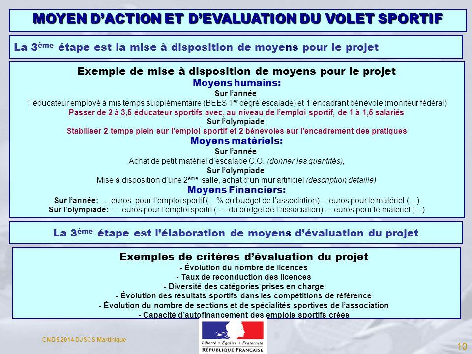 MOYEN DACTION ET DEVALUATION DU VOLET SPORTIF La 3 ème étape est la mise à disposition de moyens pour le projet Exemple de mise à disposition de moyen