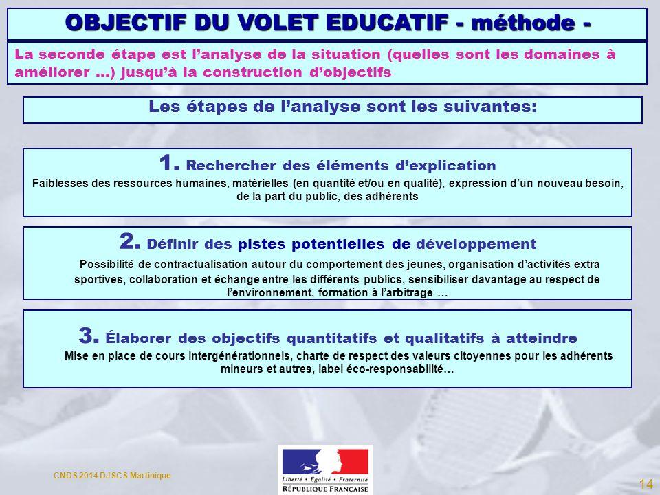 OBJECTIF DU VOLET EDUCATIF - méthode - La seconde étape est lanalyse de la situation (quelles sont les domaines à améliorer …) jusquà la construction