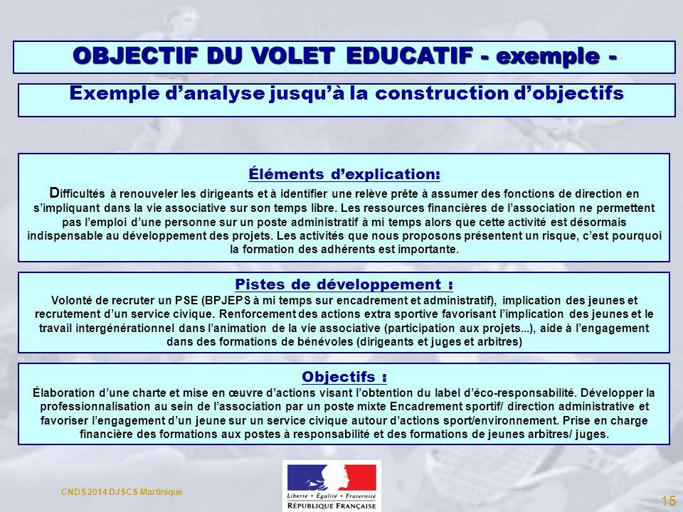 Objectifs : Élaboration dune charte et mise en œuvre dactions visant lobtention du label déco-responsabilité. Développer la professionnalisation au se