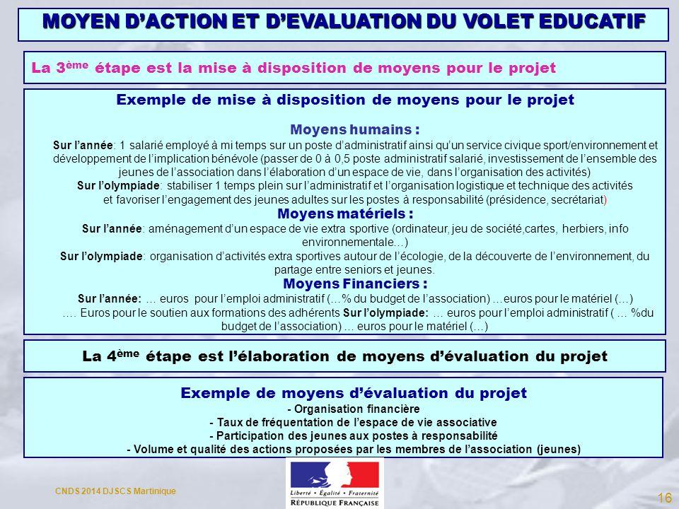 MOYEN DACTION ET DEVALUATION DU VOLET EDUCATIF La 3 ème étape est la mise à disposition de moyens pour le projet Exemple de mise à disposition de moye