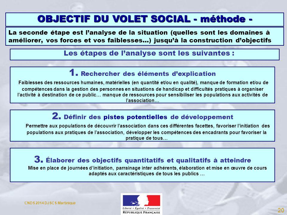 OBJECTIF DU VOLET SOCIAL - méthode - La seconde étape est lanalyse de la situation (quelles sont les domaines à améliorer, vos forces et vos faiblesse