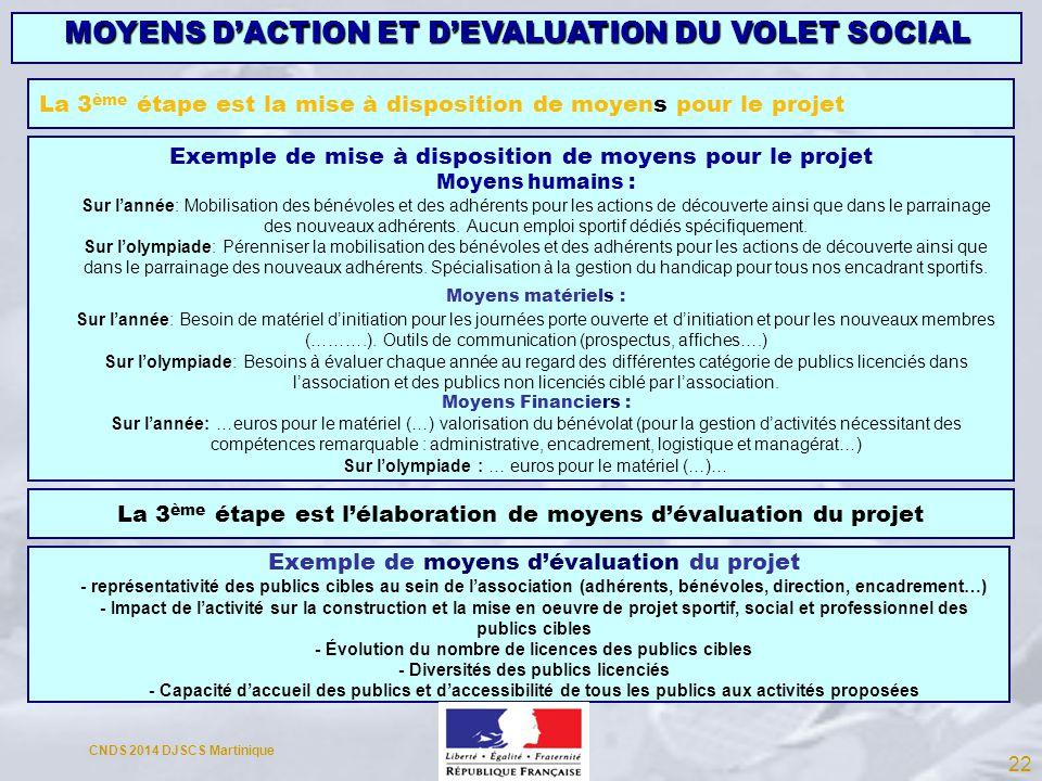MOYENS DACTION ET DEVALUATION DU VOLET SOCIAL La 3 ème étape est la mise à disposition de moyens pour le projet Exemple de mise à disposition de moyen