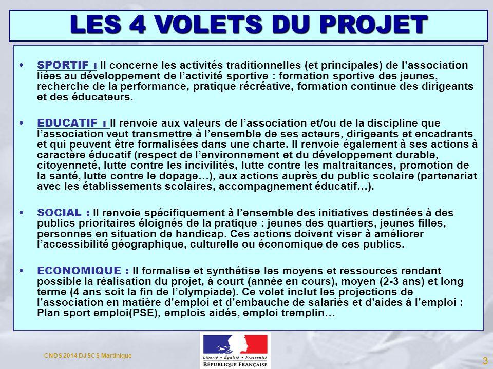 OBJECTIF DU VOLET EDUCATIF - méthode - La seconde étape est lanalyse de la situation (quelles sont les domaines à améliorer …) jusquà la construction dobjectifs Les étapes de lanalyse sont les suivantes: 1.