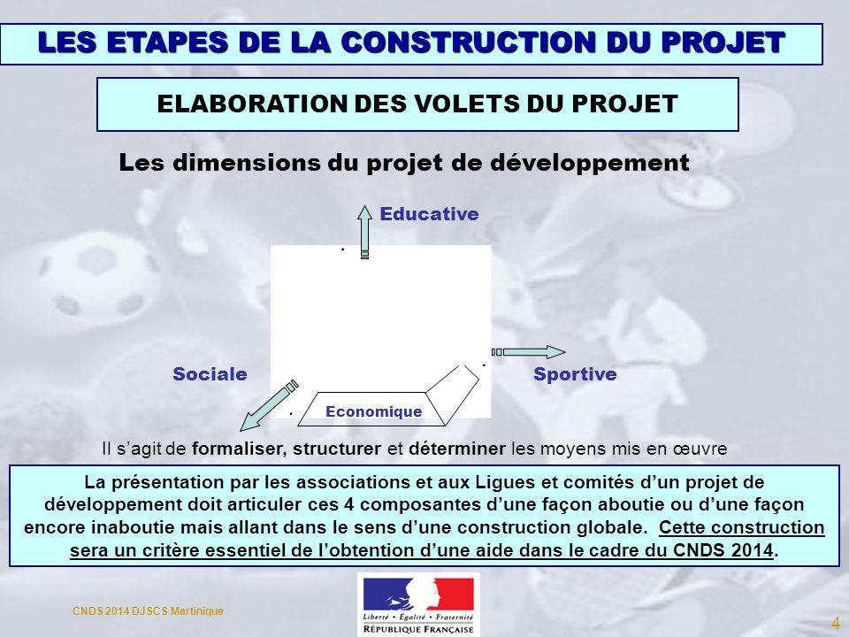 Educative Economique SocialeSportive Il sagit de formaliser, structurer et déterminer les moyens mis en œuvre Les dimensions du projet de développemen