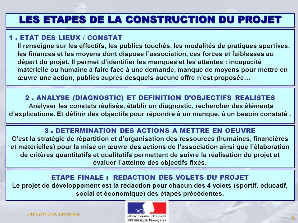 LES ETAPES DE LA CONSTRUCTION DU PROJET 1. ETAT DES LIEUX / CONSTAT ll renseigne sur les effectifs, les publics touchés, les modalités de pratiques sp