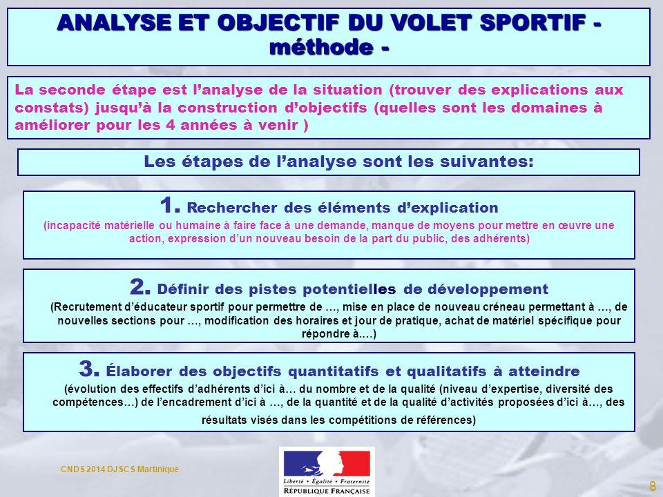 ANALYSE ET OBJECTIF DU VOLET SPORTIF - méthode - La seconde étape est lanalyse de la situation (trouver des explications aux constats) jusquà la const