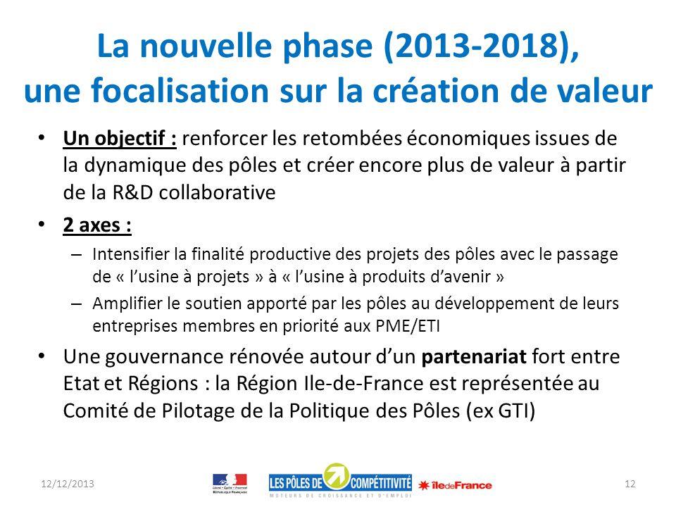 La nouvelle phase (2013-2018), une focalisation sur la création de valeur Un objectif : renforcer les retombées économiques issues de la dynamique des