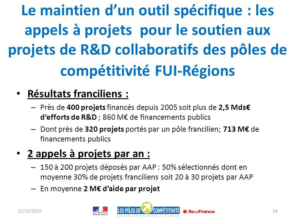 Le maintien dun outil spécifique : les appels à projets pour le soutien aux projets de R&D collaboratifs des pôles de compétitivité FUI-Régions Résult