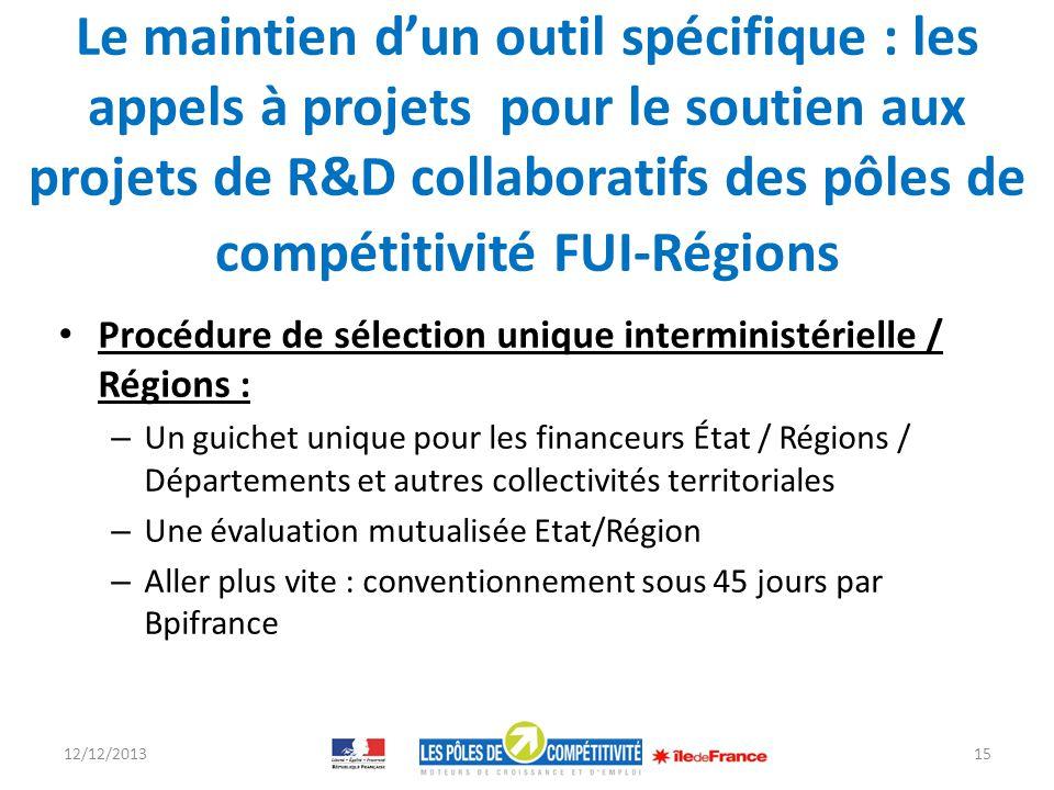 Le maintien dun outil spécifique : les appels à projets pour le soutien aux projets de R&D collaboratifs des pôles de compétitivité FUI-Régions Procéd