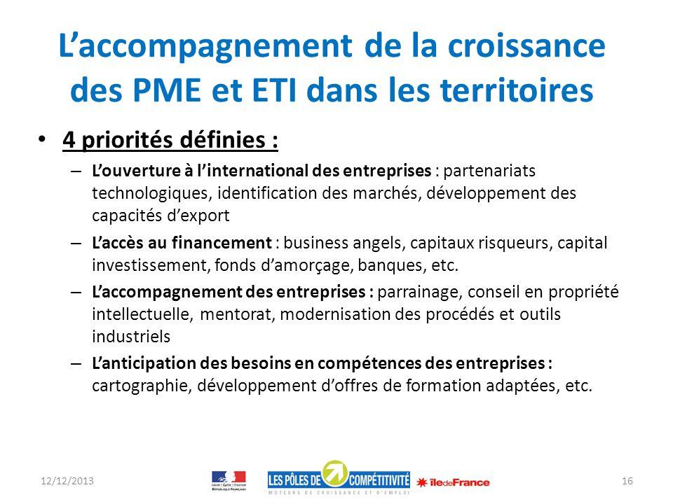 Laccompagnement de la croissance des PME et ETI dans les territoires 4 priorités définies : – Louverture à linternational des entreprises : partenaria