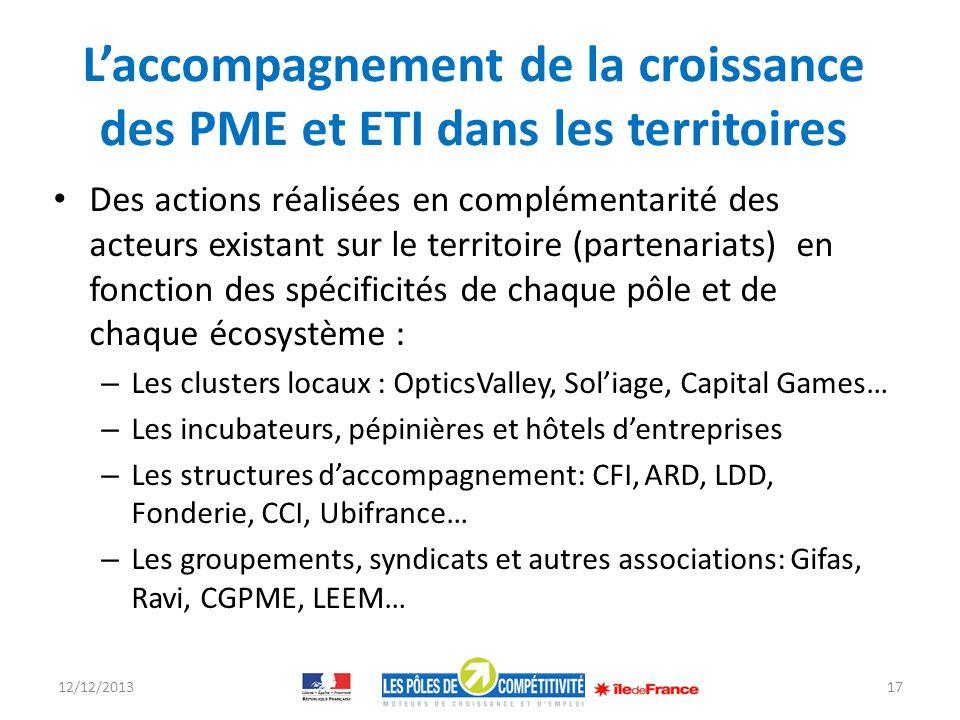 Laccompagnement de la croissance des PME et ETI dans les territoires Des actions réalisées en complémentarité des acteurs existant sur le territoire (