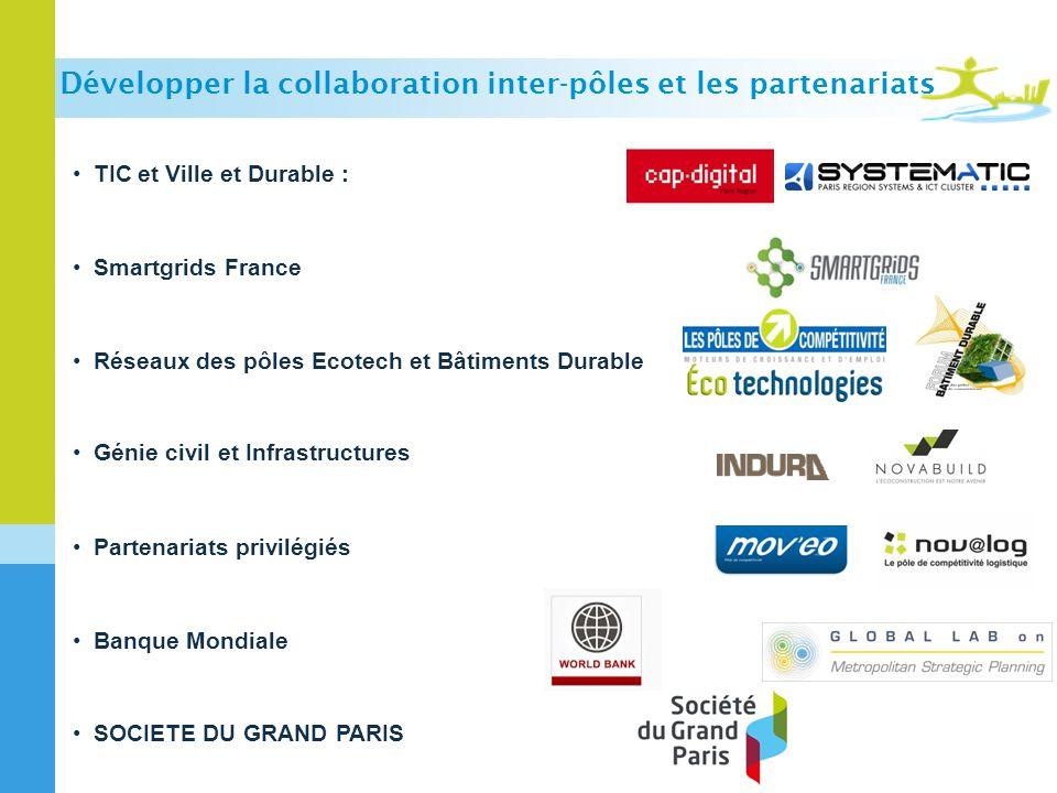 Développer la collaboration inter-pôles et les partenariats Réseaux des pôles Ecotech et Bâtiments Durable Génie civil et Infrastructures Smartgrids F