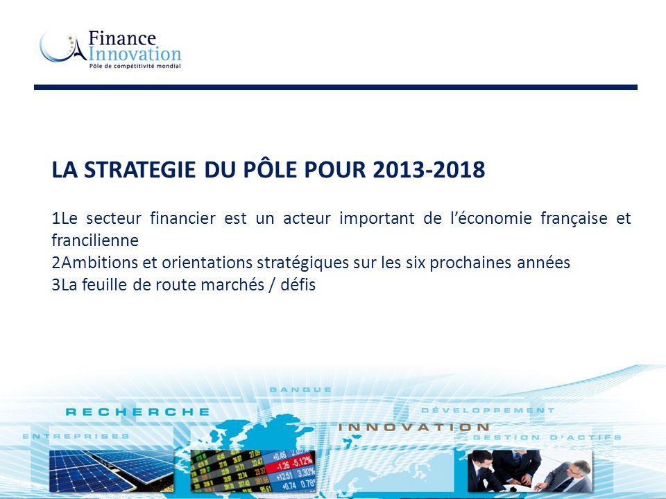 38 LA STRATEGIE DU PÔLE POUR 2013-2018 1Le secteur financier est un acteur important de léconomie française et francilienne 2Ambitions et orientations