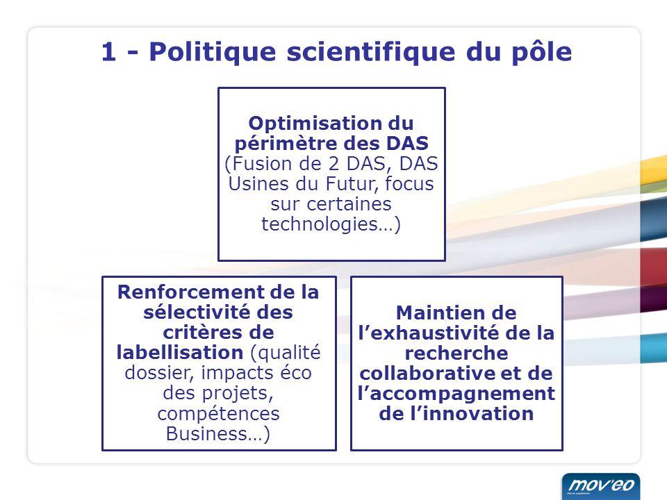 1 - Politique scientifique du pôle Optimisation du périmètre des DAS (Fusion de 2 DAS, DAS Usines du Futur, focus sur certaines technologies…) Renforc
