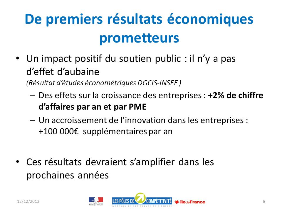 Le développement de lécosystème : une priorité régionale dès 2008 Les plans « filière » : un financement sur le volet « Croissance des PME et ETI » : Optique et systèmes complexes (Systématic) Automobile (Movéo) Aéronautique (Astech) Biotechnologie et Santé (Medicen) Numérique (Cap Digital) Eco-activité (Advancity) Des plans filières au bénéfice des entreprises des pôles, et au- delà 4 piliers : stratégie, financement/business, GPEC, international Plus de 18 M de crédits (dont 9 M de lEtat et 9 M du Conseil régional) 12/12/20139