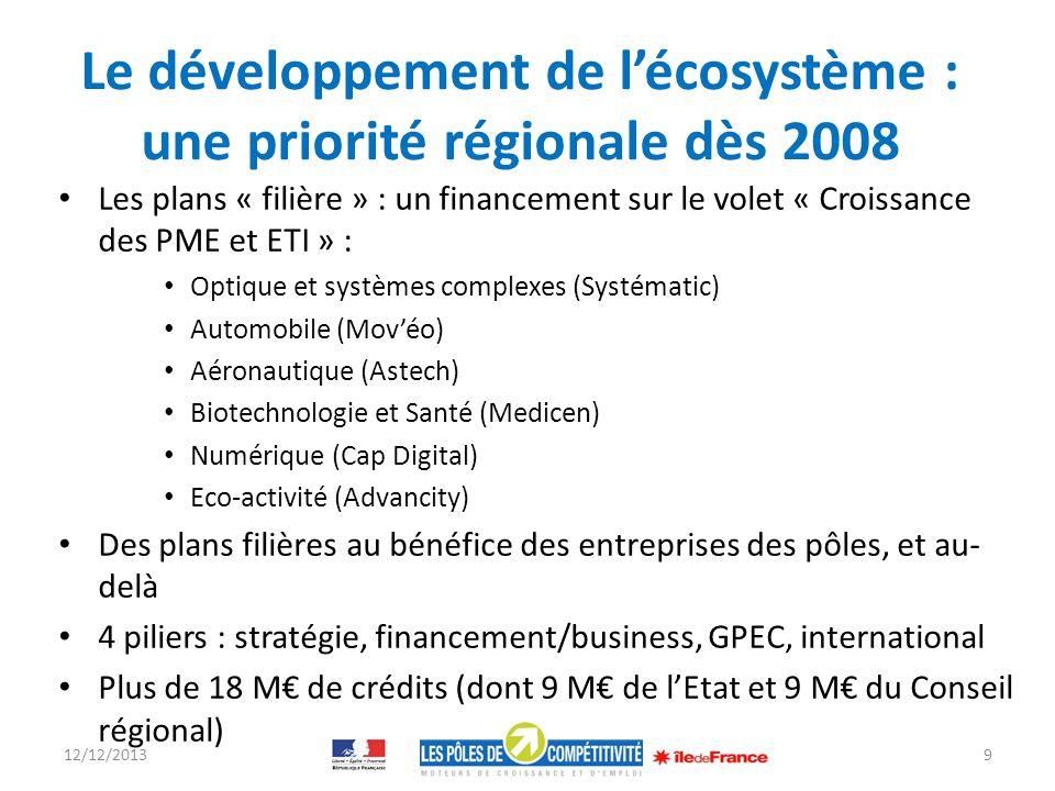 Le développement de lécosystème : une priorité régionale dès 2008 Les plans « filière » : un financement sur le volet « Croissance des PME et ETI » :