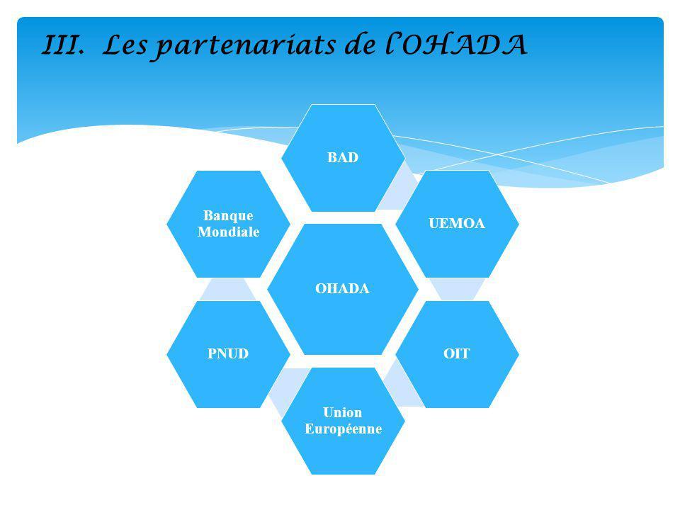 III. Les partenariats de lOHADA OHADA BADUEMOAOIT Union Européenne PNUD Banque Mondiale