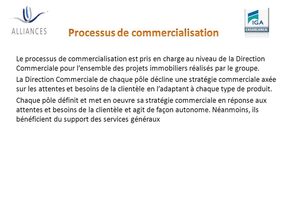 Le processus de commercialisation est pris en charge au niveau de la Direction Commerciale pour lensemble des projets immobiliers réalisés par le grou