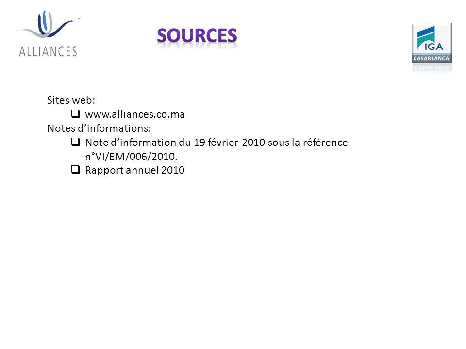 Sites web: www.alliances.co.ma Notes dinformations: Note dinformation du 19 février 2010 sous la référence n°VI/EM/006/2010. Rapport annuel 2010
