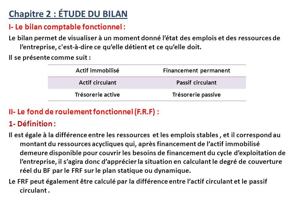 Chapitre 2 : ÉTUDE DU BILAN I- Le bilan comptable fonctionnel : Le bilan permet de visualiser à un moment donné létat des emplois et des ressources de