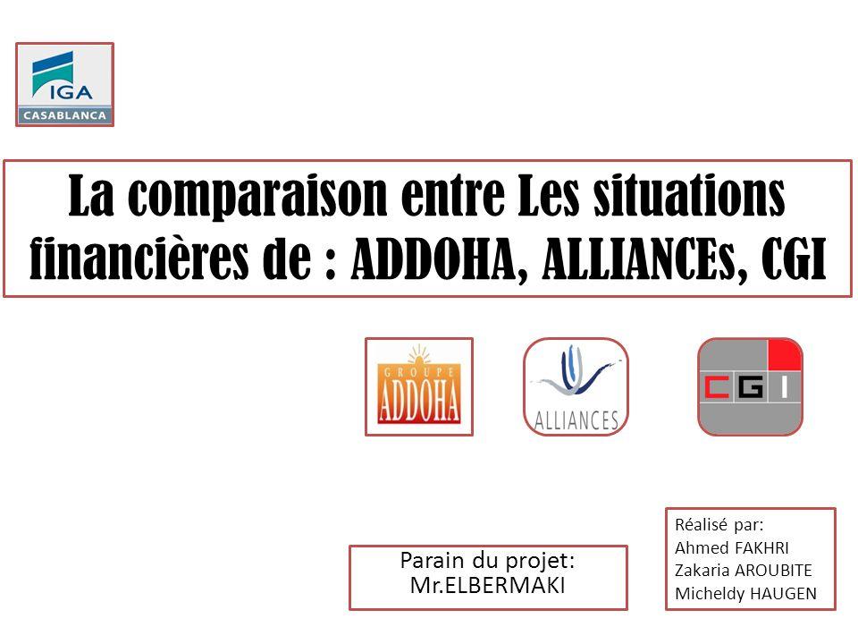 La comparaison entre Les situations financières de : ADDOHA, ALLIANCEs, CGI Réalisé par: Ahmed FAKHRI Zakaria AROUBITE Micheldy HAUGEN Parain du proje