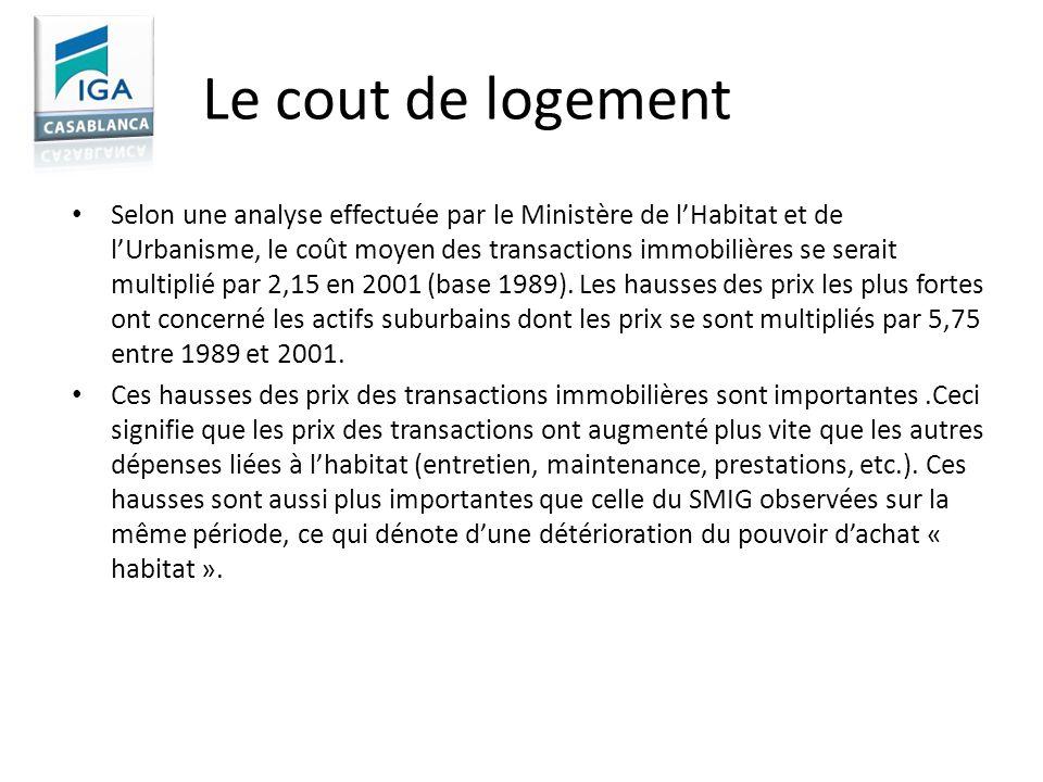 Le cout de logement Selon une analyse effectuée par le Ministère de lHabitat et de lUrbanisme, le coût moyen des transactions immobilières se serait m