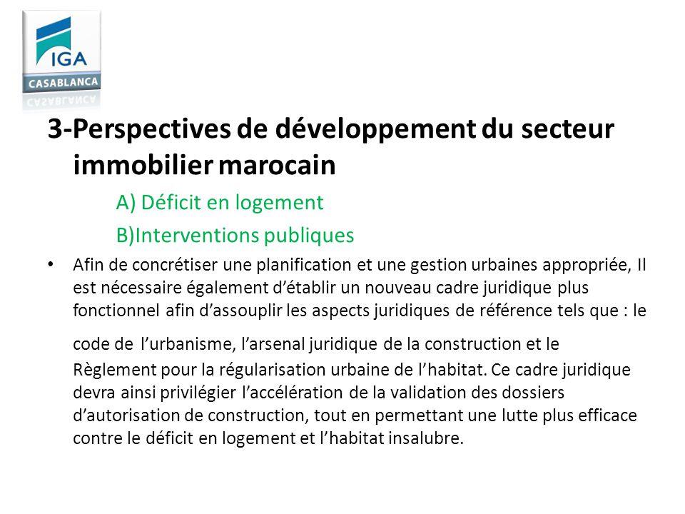 3-Perspectives de développement du secteur immobilier marocain A) Déficit en logement B)Interventions publiques Afin de concrétiser une planification