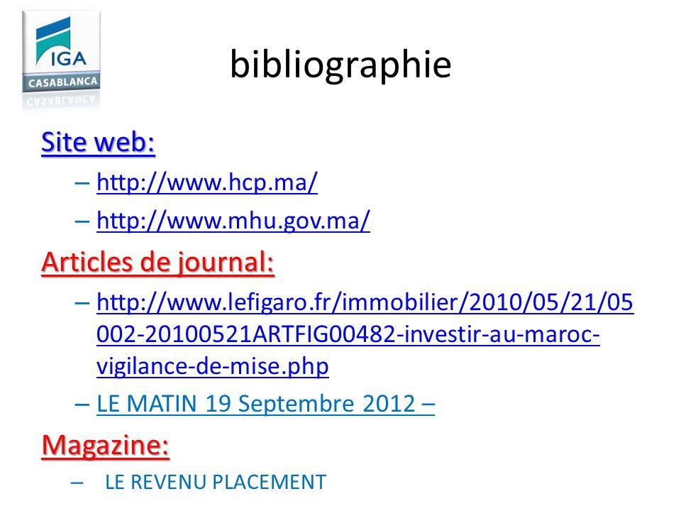 bibliographie Site web: Site web: – http://www.hcp.ma/ http://www.hcp.ma/ – http://www.mhu.gov.ma/ http://www.mhu.gov.ma/ Articles de journal: – http: