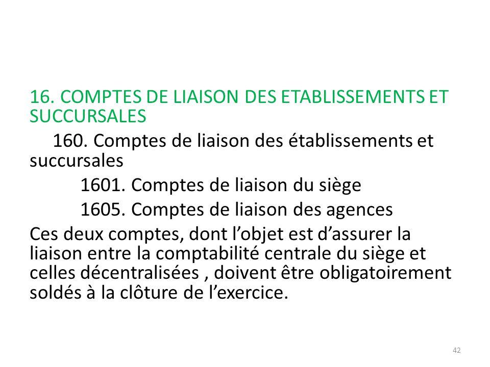 16. COMPTES DE LIAISON DES ETABLISSEMENTS ET SUCCURSALES 160. Comptes de liaison des établissements et succursales 1601. Comptes de liaison du siège 1